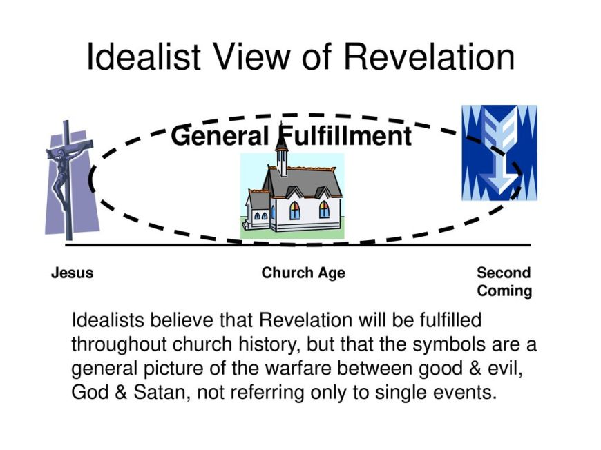 Idealist+View+of+Revelation